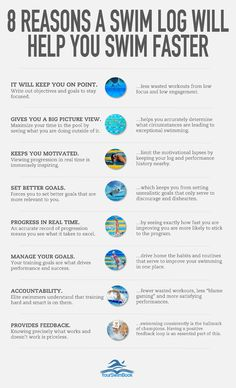 8 Reasons a Swim Log Will Help You Swim Faster This Season