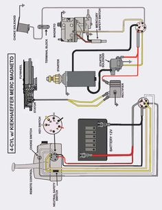 f0e78548fea10259af284b76caa98b6e mercury outboard wiring diagram diagram pinterest mercury  at reclaimingppi.co