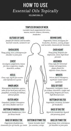 Aromatherapy is the easy practice of awakening your senses with natural oils. In reality, you've most likely experienced the benefits of Aromatherapy without even recognizing it! Lemon Benefits, Coconut Health Benefits, Popsugar, Swimmers Ear, Massage, Foot Reflexology, Essential Oil Uses, Tea Tree Oil, Apple Cider