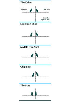 Golf tips on where the ball should be when you swing
