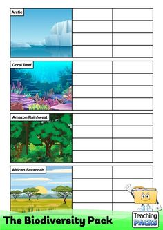 Learn about the amazing variety of life on Earth with our Biodiversity resources! This pack includes a topic guide (in PDF, Powerpoint and video formats), printable activities to try, and display resources to decorate your learning environment. Science Curriculum, Science Resources, Teacher Resources, Pictures Of Different Animals, Teaching Packs, Powerpoint Format, Identify Plant, Habitat Destruction, Story Starters