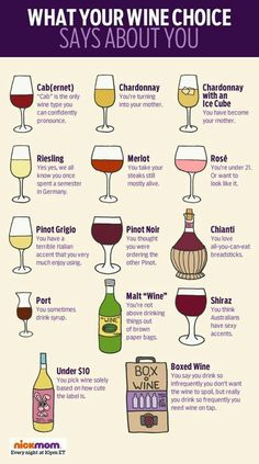 What kind of #wine are you drinking? Merlot...you take your steaks still mostly alive lol :)