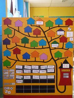 Chaque maison, l'école, les 3 grandes bandes noires et les zones avec les…