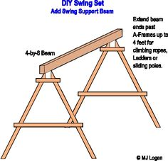 diy swing set plans \ diy swing set ` diy swing set plans ` diy swing set playhouse ` diy swing set easy ` diy swing set playhouse plans ` diy swing set plans free ` diy swing set with slide ` diy swing set plans simple A Frame Swing Set, Wood Swing Sets, Wooden Swing Frame, Wooden Swing Set Plans, Build A Swing Set, Backyard Swings, Backyard Playground, Plastic Playground, Outdoor Swings