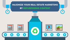 Maximize Your Real Estate Marketing by Repurposing Content