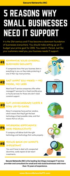 5 Reasons Why Small Businesses Need IT Support Cyber Attack, Need You, Tech News, Budgeting, How To Become, At Least, Business, Blog, I Need You