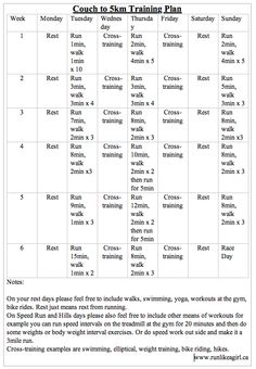 "For my ""Non-runner"" friends.  Race Training Plans! 5km,10km,Half Marathon (in KM and MILES)"