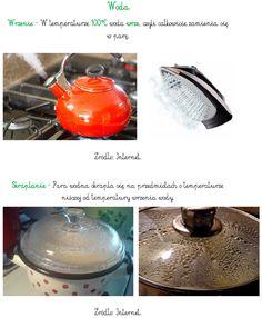 Solid Liquid Gas, Blog, Geography
