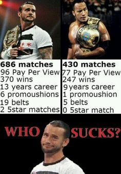 Punk is True best by these stats
