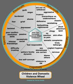 When Domestic Violence Becomes Child Abuse | Lawrence Nonprofits