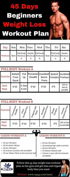 Want to burn your extra body #fat?  Here you will get a full body & #Cardio #workout routines, those are specially designed for beginners by the experts #gym trainer.