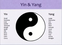 Yin and Yang : The Chinese philosophical concept of balance - yin and yang describes how apparently opposite or contrary forces are actually complementary, interconnected, and interdependent in the natural world, and how they give rise to each other as they interrelate to one another. Yin = calm,  feminine, darkness ... Yang = active, male, light ...|  Read more here: http://mandarin.about.com/od/chineseculture/a/yin_yang.htm