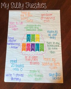 Perfect little anchor chart for the first week of school! :) Love setting goals with my kiddos!
