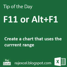 Learn Microsoft Excel: Tips of the Day Using F11 (Shortcut Key) Microsoft Excel