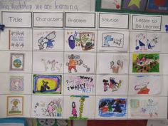 Kevin Henkes anchor chart (made by kindergarteners)