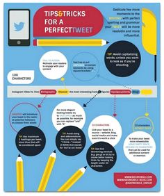 Easy Tips for Writing Better Tweets (Infographic)