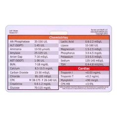 Amazon.com: Lab Values Horizontal Badge ID Card Pocket Reference Guide: Health & Personal Care