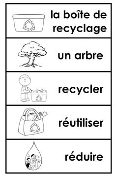 support - Madame Belle Feuille: Les plantes et le… French Teaching Resources, Teaching French, Teaching Spanish, French Lessons, Spanish Lessons, How To Speak French, Learn French, Earth Day Information, Earth Day Tips