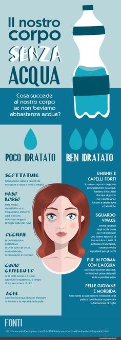 Il nostro corpo senz'acqua