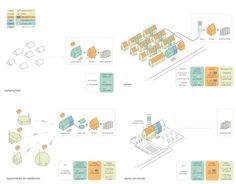 Gallery of International Art Residence First Prize Winning Design / Team Shishka - 5 Architecture Portfolio, Architecture Diagrams, First Prize, Urban Analysis, Arch Model, Site Plans, Concept Diagram, Information Design, Win Prizes