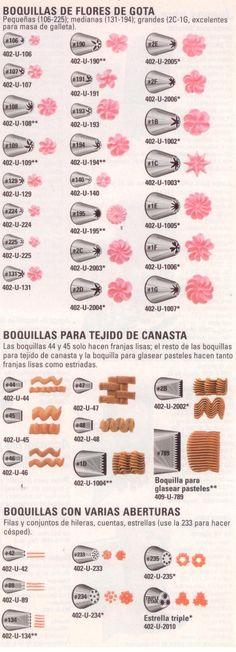 BOQUILLAS WILTON GUIA UTIL DE BOQUILLA+SU DIBUJO