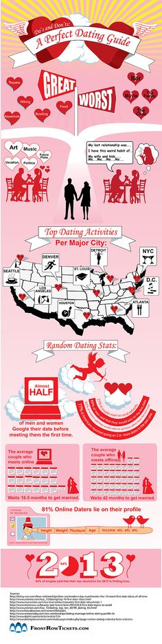 Digital dating guide Family Guy dating Vis