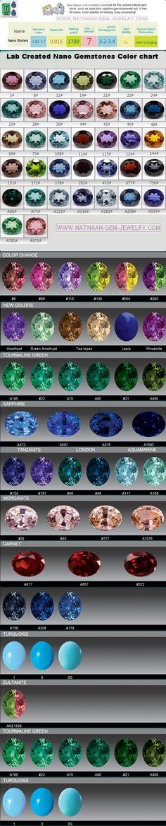 Manufacturers of Lab Created nano Stones for jewelery. Available in more Colors including the color Change gemstones. our Lab Created Nano gemstones quality materials which have the same properties as of the Natural gemstones. Available from nathaan-gem-jewelery