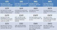 16 types charts