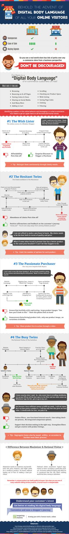Picking Buying Signals From #Online #Shopper's Digital Body Language Just Got Easier [#Infographic]