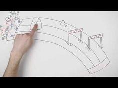 (8) Making Sense of Universal Design for Learning - YouTube