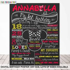 Minnie Mouse Chalkboard Poster Minnie Red by PixelPerfectionParty