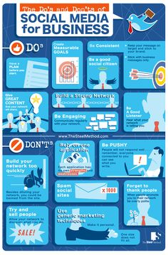 Do's & Don'ts of Social Media for Business   (repinned by @jagtomas)