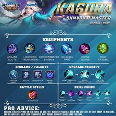 We go through a variety of mobile games and show it to you ! Miya Mobile Legends, Moba Legends, Play Hacks, The Legend Of Heroes, Mundo Geek, Mobile Legend Wallpaper, Taylor Kitsch, Best Build, Ryan Guzman