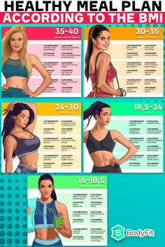 Create a personalized meal plan based on BMI, weight, height, age, daily activity and eating habits😍 Start quiz🚀 eating # fitness program Weight Loss Meals, Fast Weight Loss Diet, Weight Loss Smoothies, Best Weight Loss, Lose Weight At Home, How To Lose Weight Fast, Losing Weight, Healthy Menu Plan, Bmi