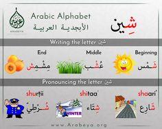 The letter shiin حرف الشين