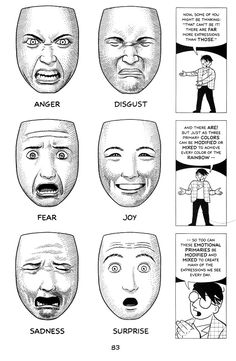 Minding Your Spiritual Business: Emotions and your FACE, Part 1 Human Face Drawing, Gesture Drawing, Basic Drawing, Life Drawing, Basics Of Drawing, Emotion Faces, Emoticons, Drawing Expressions, How To Make Comics