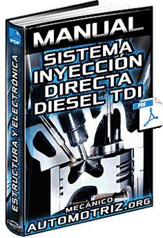 Manual de Sist. de Inyección Directa Diésel TDi – Gestión Electrónica y Sensores Motor Diesel, Common Rail, Edc, Manual, Cars, Ignition System, Audio System, Motors, Dog Shampoo