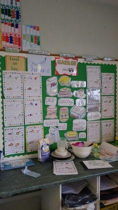 Pancóga, gaeilge, teaching about pancakes Irish Language, Food Vocabulary, How To Make Pancakes, Primary Teaching, School Resources, Kindergarten Math, Activities, Education, Infants