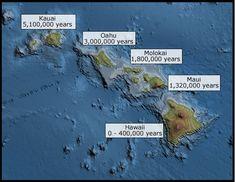 Geologic ages of the islands Hawaii Tours, Hawaii Hotels, Kauai Hawaii, Oahu, Hawaii Volcanoes National Park, Volcano National Park, Earth And Space Science, Earth From Space, Kauai Island
