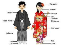 Japanese traditional attire