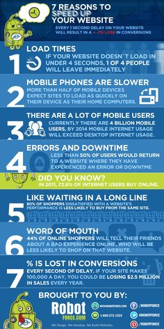 7 Reasons Why You Should Speed Up Your Site