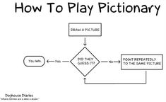 How to Play Pictionary