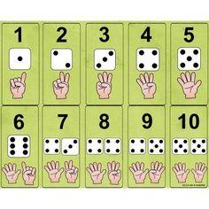 Number and die Numbers Preschool, Math Numbers, Teaching Math, Preschool Activities, Kindergarten Math Worksheets, Math Resources, Classroom Activities, 1st Grade Math, Math For Kids