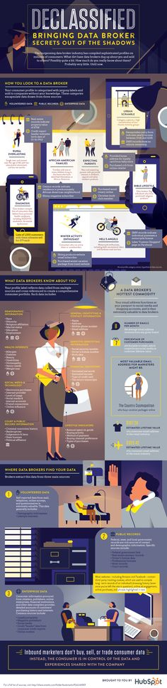 How Much Is Your Personal Information Worth? An Inside Look at the Data Broker Industry [Infographic]