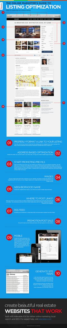 Anatomy of a properly marketed real estate listing #marketing #realestate #infographics
