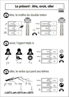Printing Furniture Nervous System Printing Ideas Useful Referral: 9181746104 French Teaching Resources, Teaching French, Teaching Ideas, French Class, French Lessons, Learn French Online, Learning Cards, French Education, French Expressions