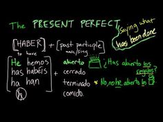 Forming the PRESENT PERFECT in Spanish (PRESENTE PERFECTO) - YouTube