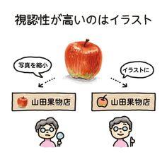 デザインの基本日記 「写真編」|Design Beginner|note Web Design, Design Basics, Graphic Design Layouts, Layout Design, Dm Poster, What Is Design, Photoshop Illustrator, Communication Design, Japanese Design