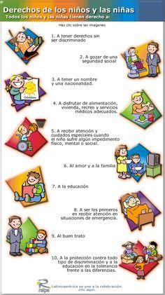 Poster para clase Los derechos de las niñas y los niños. Para saber mucho más sobre sostenibilidad social visita www.solerplanet.com