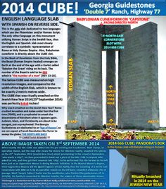 22 Nov Georgia Guidestones 666 Time-Cube, Smashed To Represent Future Mecca Kaaba & Clock Tower Attack! Illuminati Facts, Illuminati Conspiracy, Conspiracy Theories, Illuminati Exposed, Holy Spirit Lesson, Time Cube, Spirit Science, Bible Knowledge, World Religions
